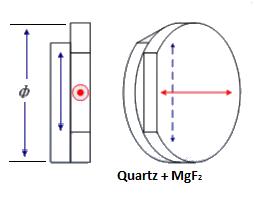 Achromatic Waveplates Diagram