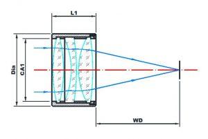 Air Spaced Glass Focusing Lens Diagram