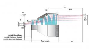F-Theta-Lens-Achromatic-Telecentric-Scan-Lens-Diagram