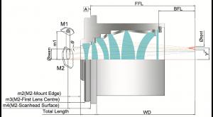 F-Theta-Lens-Telecentric-Scan-Lens-Diagram