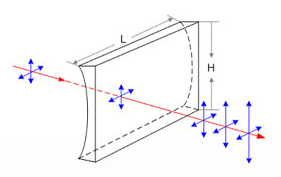 Glass Cylindrical Lens Diagram 2