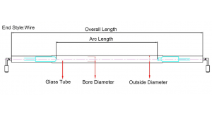 Laser Lamp Diagram