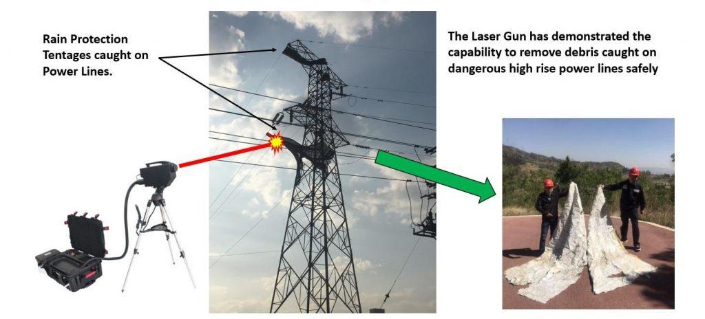 Laser Remove Access Diagram