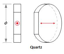 Multi-Order Waveplates Diagram
