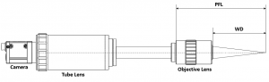 Objective Lens Diagram
