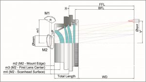 Triplet F-Theta Scan Lens 9.4 10.6um F-Theta Lens Diagram