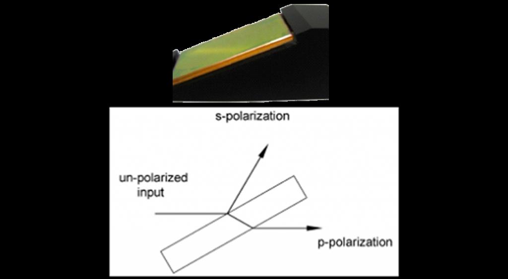ZnSe Window Thin Film Diagram