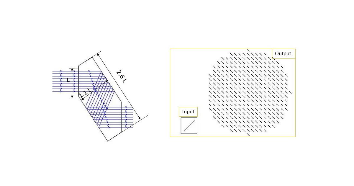 Half-Wave-Fresnel-Rhomb-Retarder