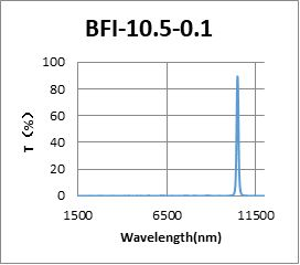 IR Filter Diagram 2