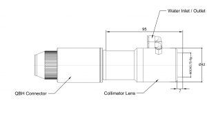 Laser Collimators Diagram