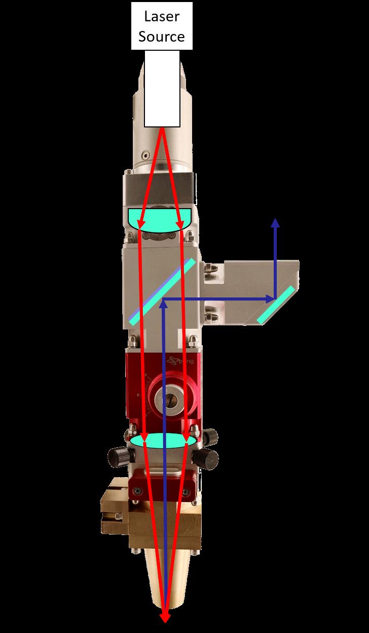 Laser Welding Head Working Principle 1