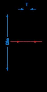 Optical Window Medical Laser Window IR Window Diagram