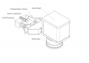 Single Spot & Area Scan Welding Head Diagram 2