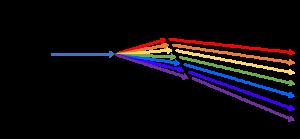 Spectrometer Entrance Slit